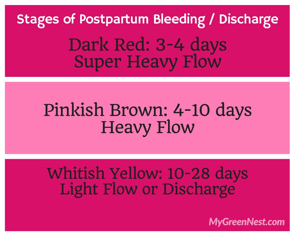 Postpartum Cloth Pads
